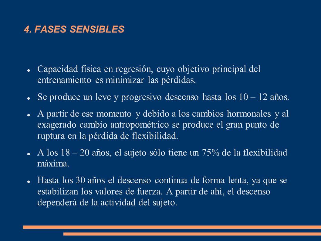 4. FASES SENSIBLES Capacidad física en regresión, cuyo objetivo principal del entrenamiento es minimizar las pérdidas. Se produce un leve y progresivo