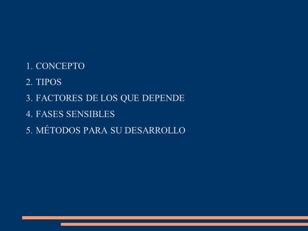 1.CONCEPTO 2.TIPOS 3.FACTORES DE LOS QUE DEPENDE 4.FASES SENSIBLES 5.MÉTODOS PARA SU DESARROLLO