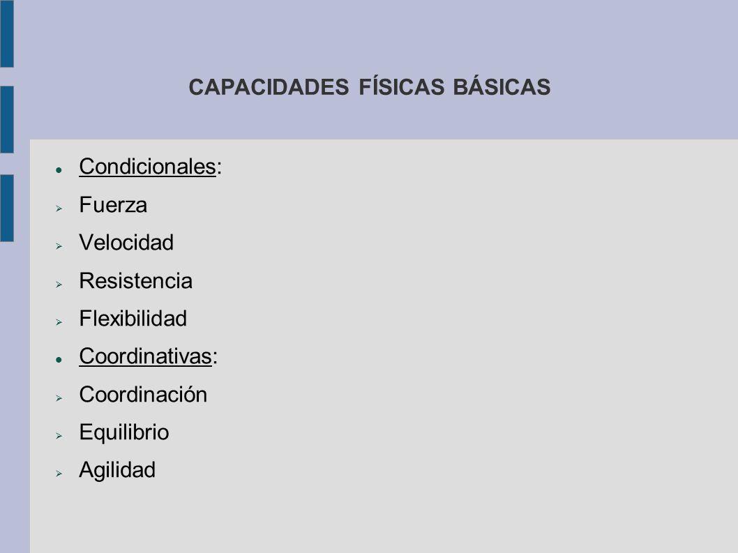 CAPACIDADES FÍSICAS BÁSICAS Condicionales: Fuerza Velocidad Resistencia Flexibilidad Coordinativas: Coordinación Equilibrio Agilidad