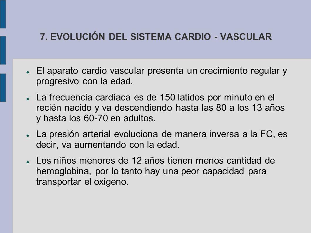 7. EVOLUCIÓN DEL SISTEMA CARDIO - VASCULAR El aparato cardio vascular presenta un crecimiento regular y progresivo con la edad. La frecuencia cardíaca