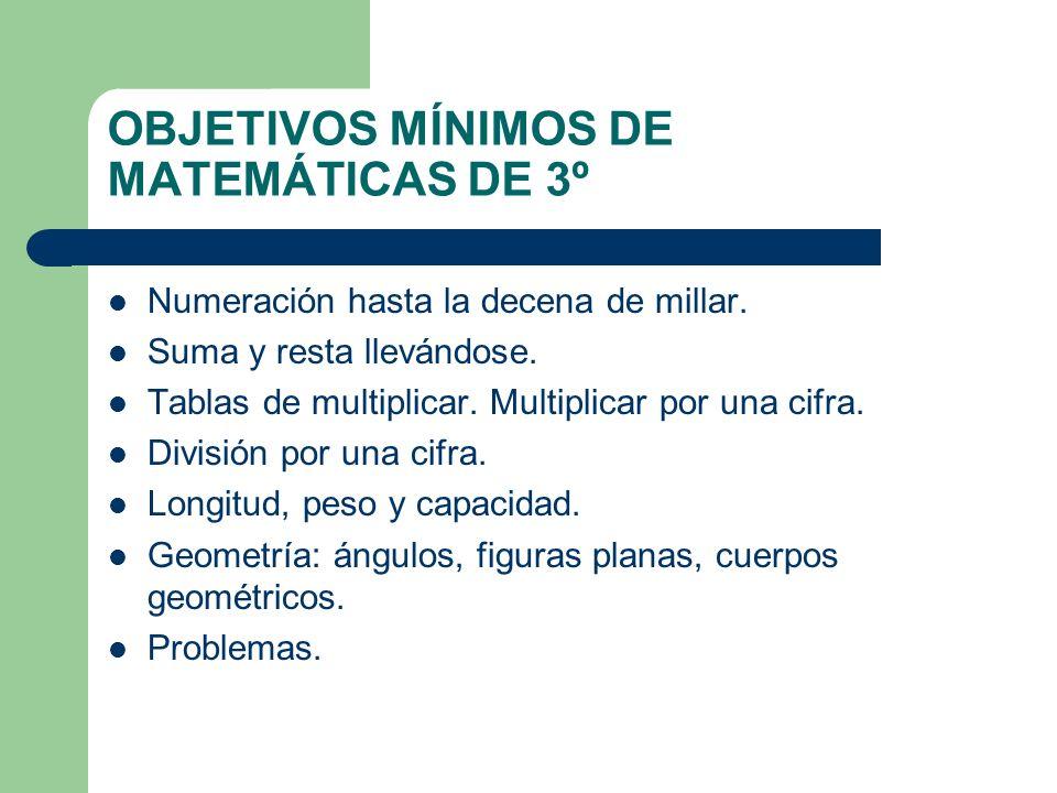 OBJETIVOS MÍNIMOS DE MATEMÁTICAS DE 3º Numeración hasta la decena de millar. Suma y resta llevándose. Tablas de multiplicar. Multiplicar por una cifra