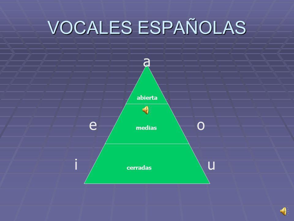 VOCALES ESPAÑOLAS a abierta e medias o i cerradas u