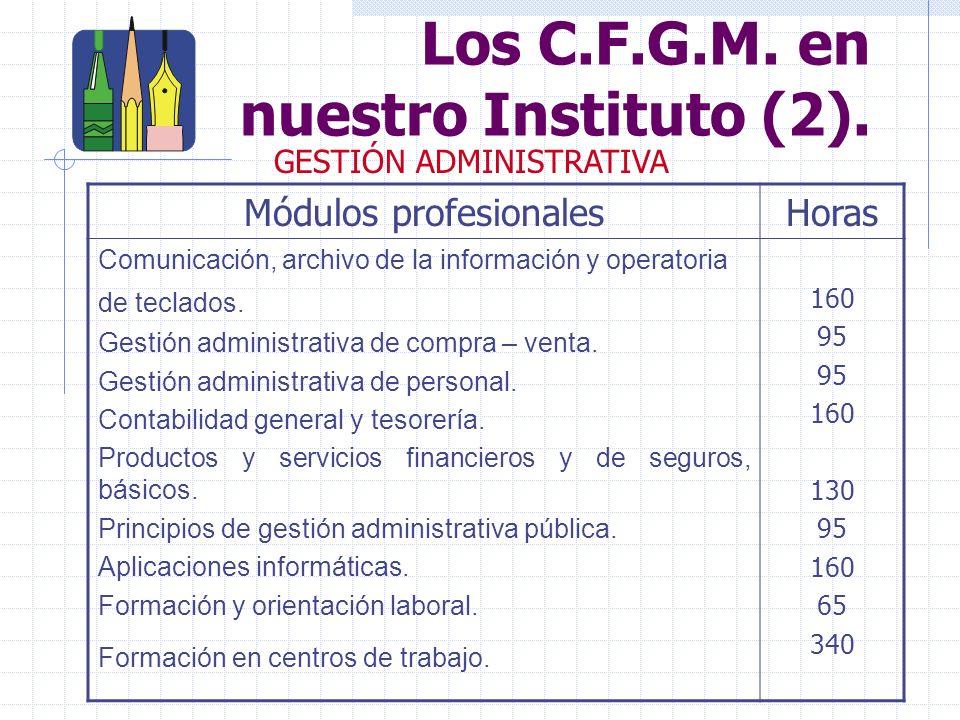 Los C.F.G.M. en nuestro Instituto (1). C.F.G.M. GESTIÓN ADMINISTRATIVA.