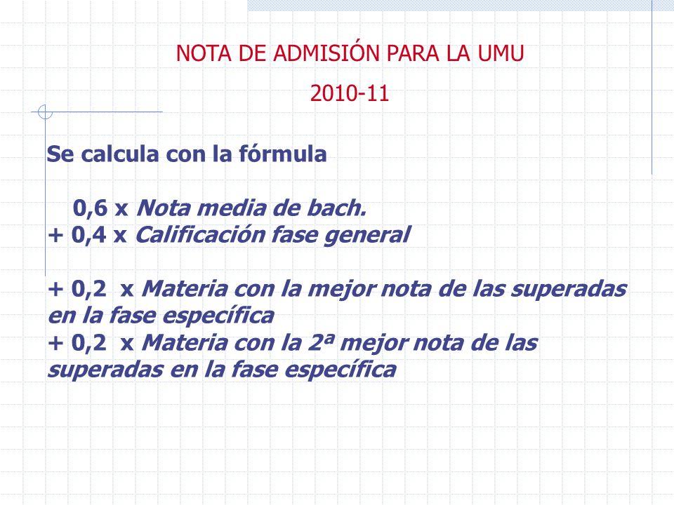 ESTRUCTURA DE LA PAU FASE ESPECÍFICA (Voluntaria) Para los que quieran subir nota para titulaciones con límite de plazas.
