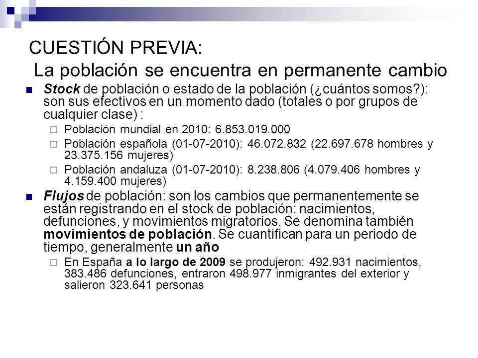 CUESTIÓN PREVIA: La población se encuentra en permanente cambio Stock de población o estado de la población (¿cuántos somos?): son sus efectivos en un