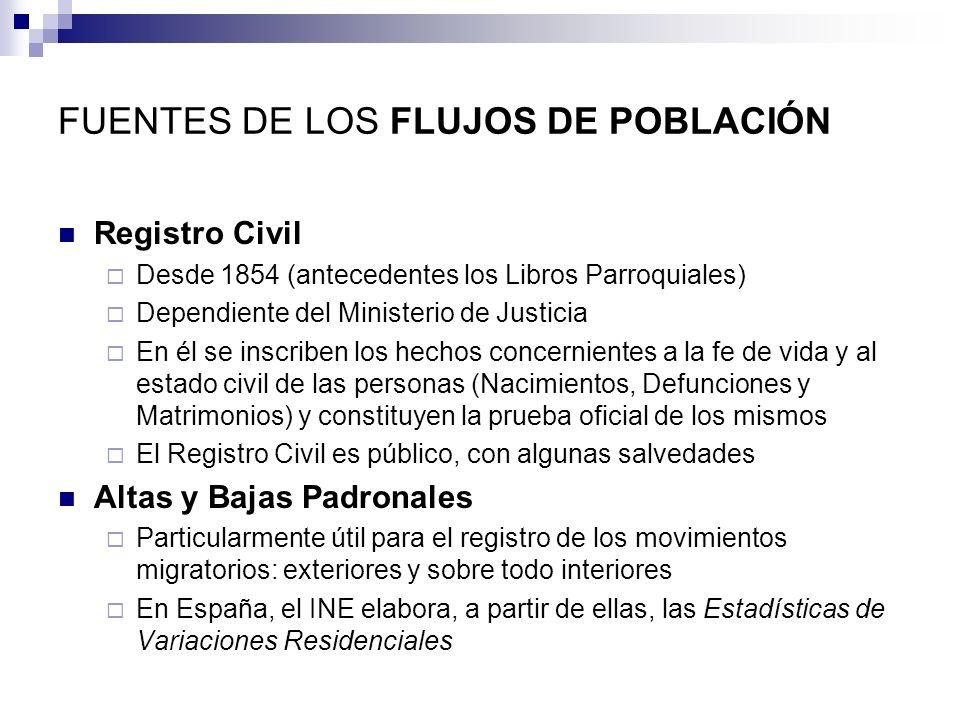 FUENTES DE LOS FLUJOS DE POBLACIÓN Registro Civil Desde 1854 (antecedentes los Libros Parroquiales) Dependiente del Ministerio de Justicia En él se in