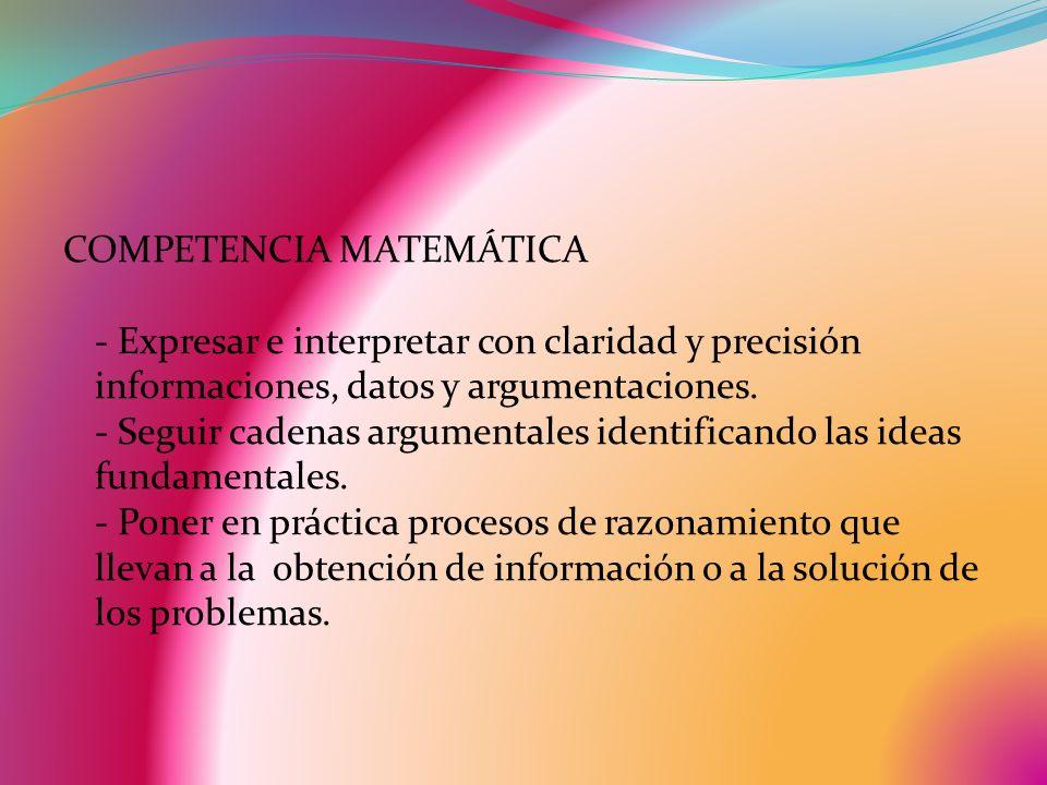 COMPETENCIA MATEMÁTICA - Expresar e interpretar con claridad y precisión informaciones, datos y argumentaciones. - Seguir cadenas argumentales identif
