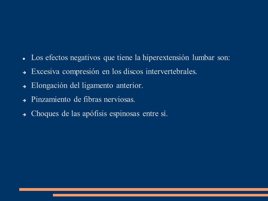 Los efectos negativos que tiene la hiperextensión lumbar son: Excesiva compresión en los discos intervertebrales. Elongación del ligamento anterior. P