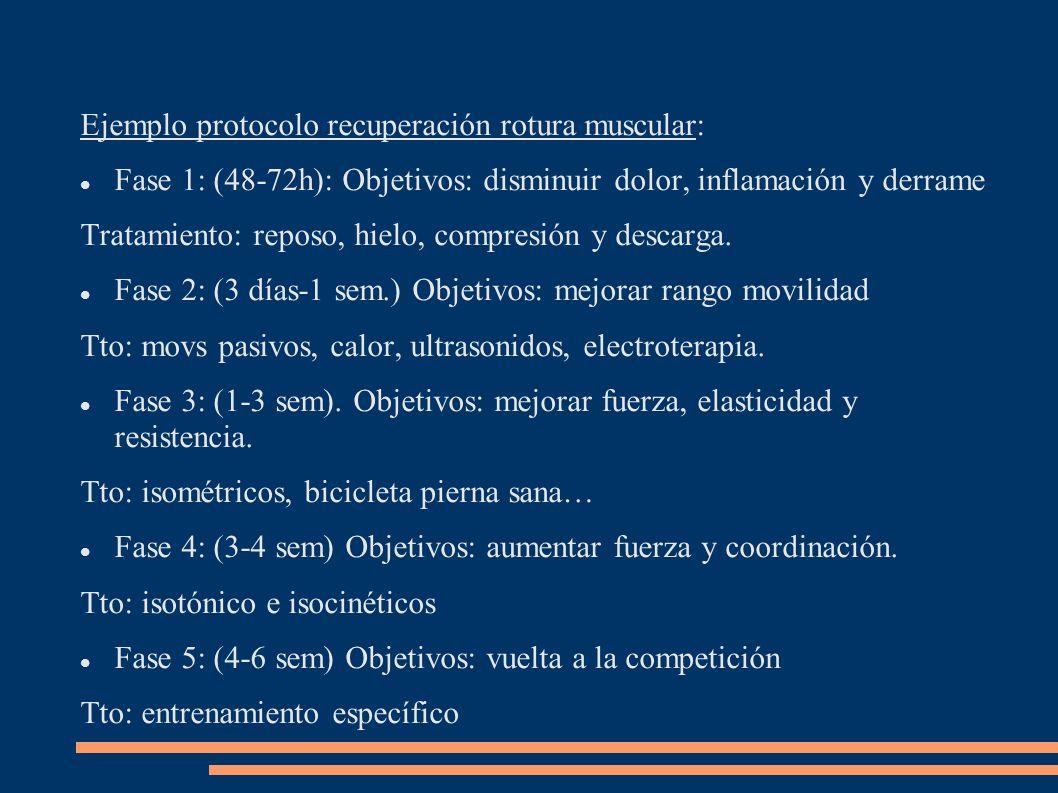 Ejemplo protocolo recuperación rotura muscular: Fase 1: (48-72h): Objetivos: disminuir dolor, inflamación y derrame Tratamiento: reposo, hielo, compre