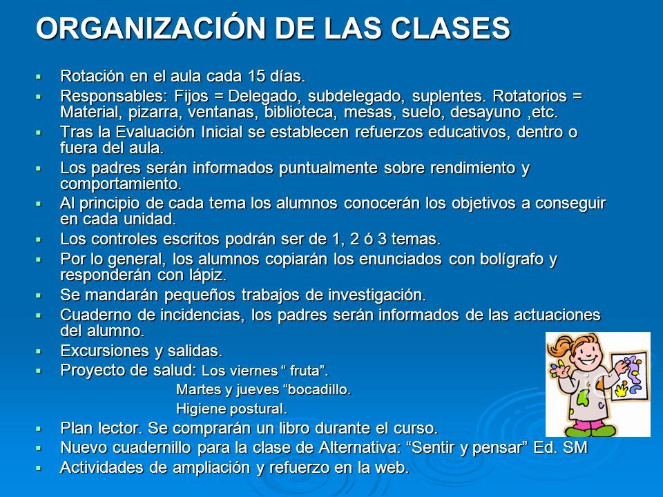ORGANIZACIÓN DE LAS CLASES Rotación en el aula cada 15 días. Rotación en el aula cada 15 días. Responsables: Fijos = Delegado, subdelegado, suplentes.