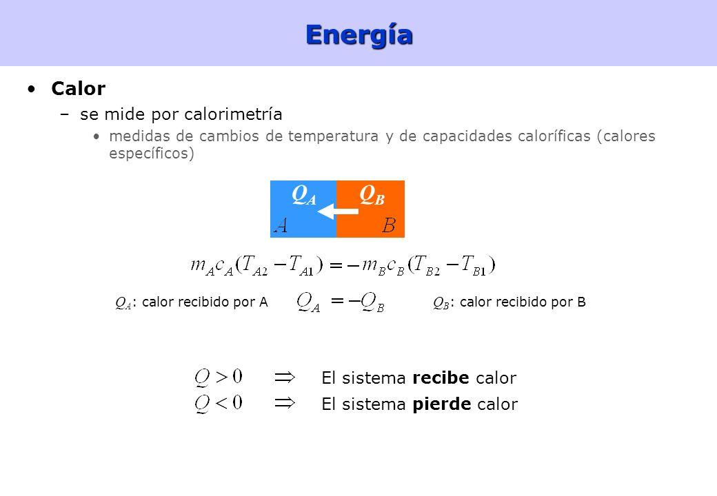 10 Criterio de signos SISTEMA Q > 0 W > 0 W < 0 Q < 0 Q>0 calor absorbido por el sistema Q<0 calor desprendido por el sistema W>0 trabajo realizado so