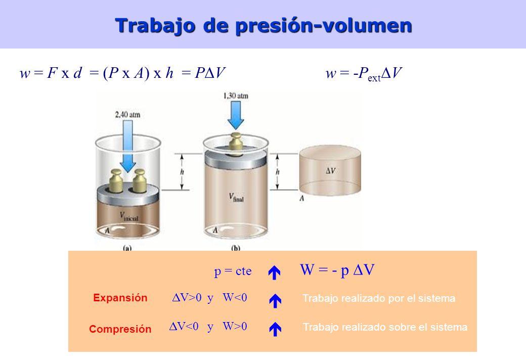 11Energía Calor – –se mide por calorimetría medidas de cambios de temperatura y de capacidades caloríficas (calores específicos) QAQA Q A : calor reci