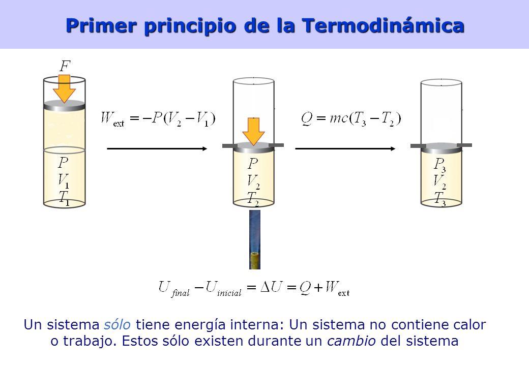 15 Primer principio de la Termodinámica El incremento de energía interna de un sistema es igual a la suma del calor que recibe más el trabajo que real