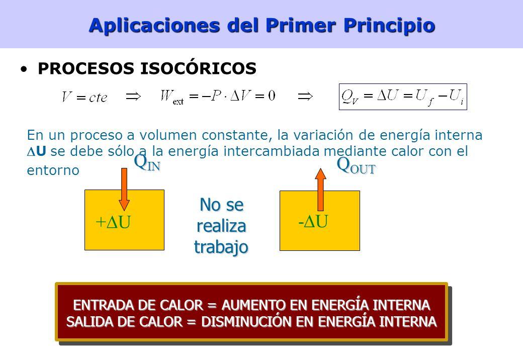 18 Aplicaciones del Primer Principio PROCESOS ADIABÁTICOS NO HAY INTERCAMBIO DE CALOR, Q = 0 U = Q + W ; U = O + W U = W U = Q + W ; U = O + W U = W S