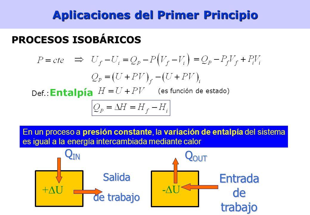 19 Aplicaciones del Primer Principio PROCESOS ISOCÓRICOS En un proceso a volumen constante, la variación de energía internaU se debe sólo a la energía