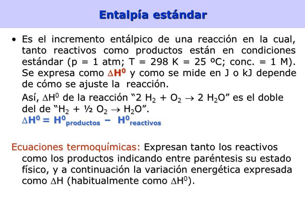 22 Entalpía de reacción La diferencia entre la entalpía de los productos de una reacción, H productos, y la de los reactivos, H reactivos, se denomina