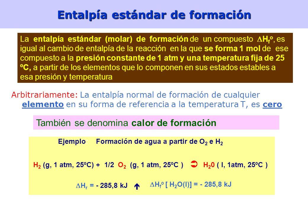 23 Entalpía estándar Es el incremento entálpico de una reacción en la cual, tanto reactivos como productos están en condiciones estándar (p = 1 atm; T