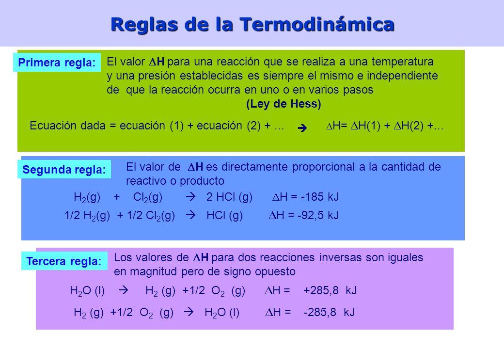 29 Entalpías de reacción estándar Para hacer el balance energético se considera que las reacciones tienen lugar hasta el consumo total de los reactivo