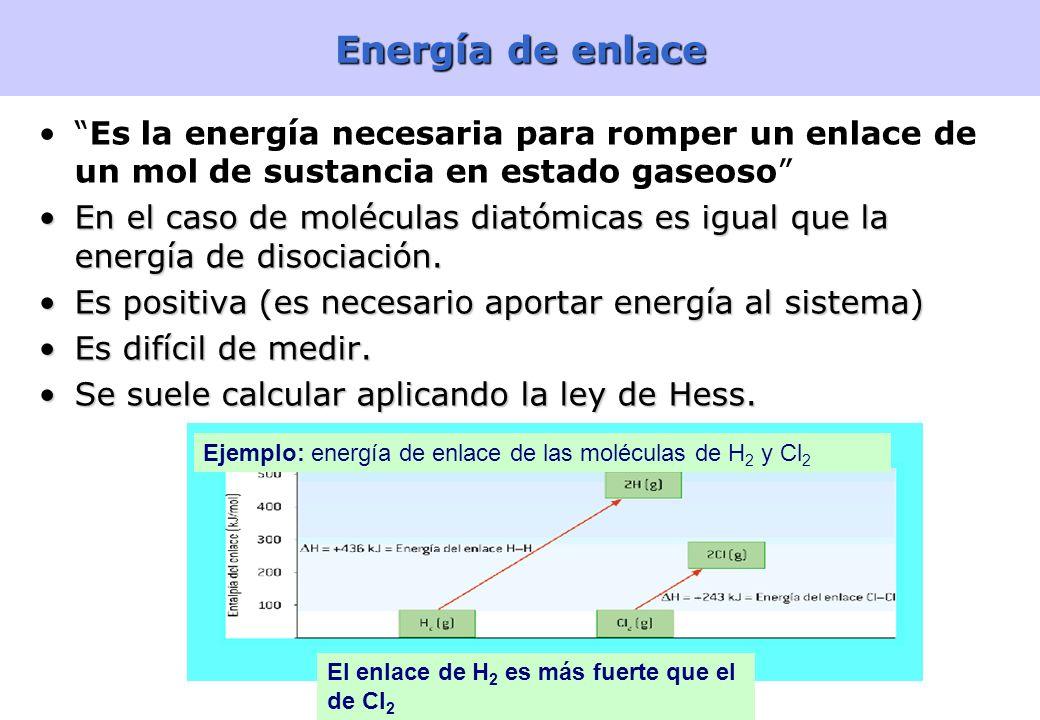 31 Entalpías de reacción estándar Ejemplo: Calcula H o para cada reacción a partir de los respectivos H o f, según la ley de Hess: a) C 2 H 6 (g) C 2