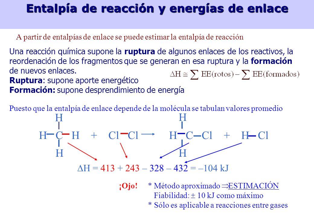 32 Energía de enlace Es la energía necesaria para romper un enlace de un mol de sustancia en estado gaseoso En el caso de moléculas diatómicas es igua