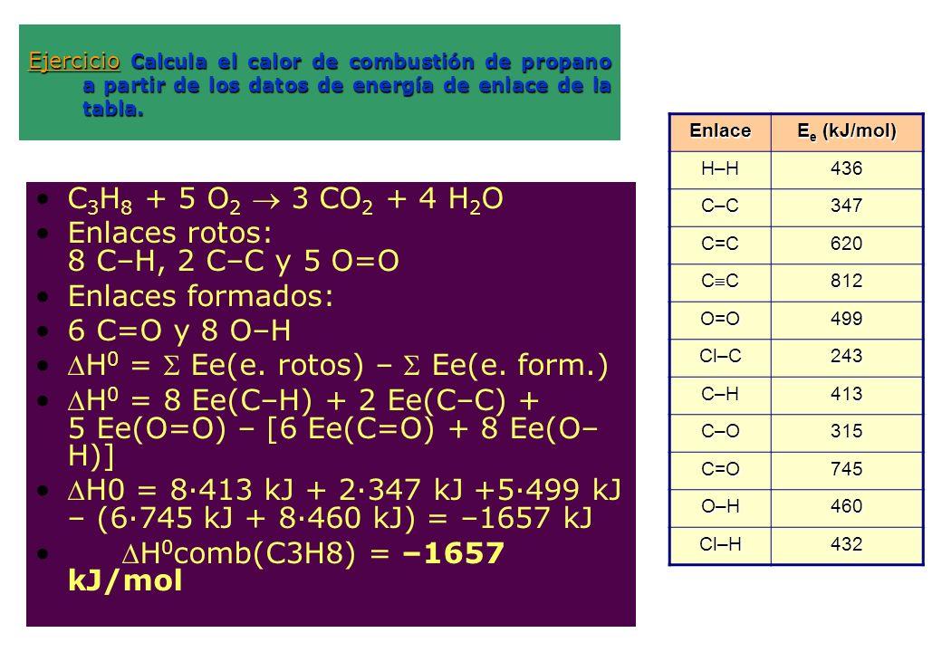 33 Entalpía de reacción y energías de enlace A partir de entalpías de enlace se puede estimar la entalpía de reacción Puesto que la entalpía de enlace
