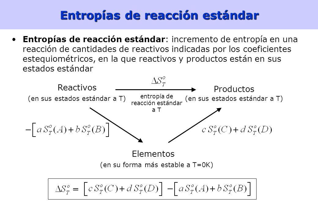 38Entropía La entropía S es una magnitud que mide el grado de desorden de un sistema físico o químico Es una función de estado Su variación en cualqui