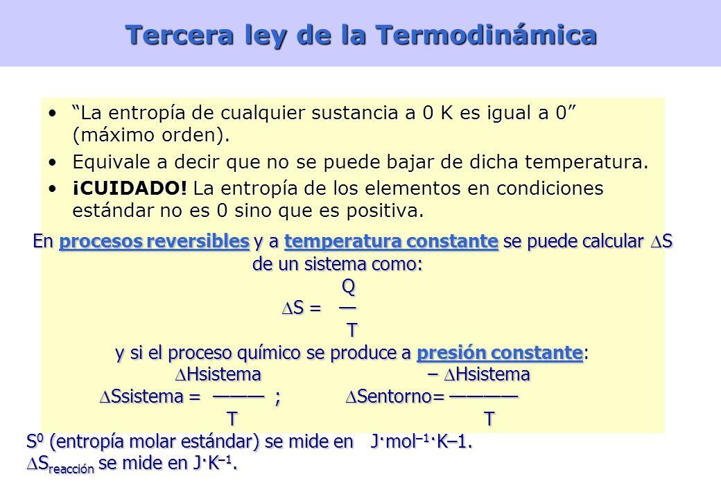 41 Segundo principio de la Termodinámica Ejemplo: Calcula S 0 para las siguientes reacciones químicas: a) N 2 (g) + O 2 (g) 2 NO(g); b) 3 H 2 (g) + N