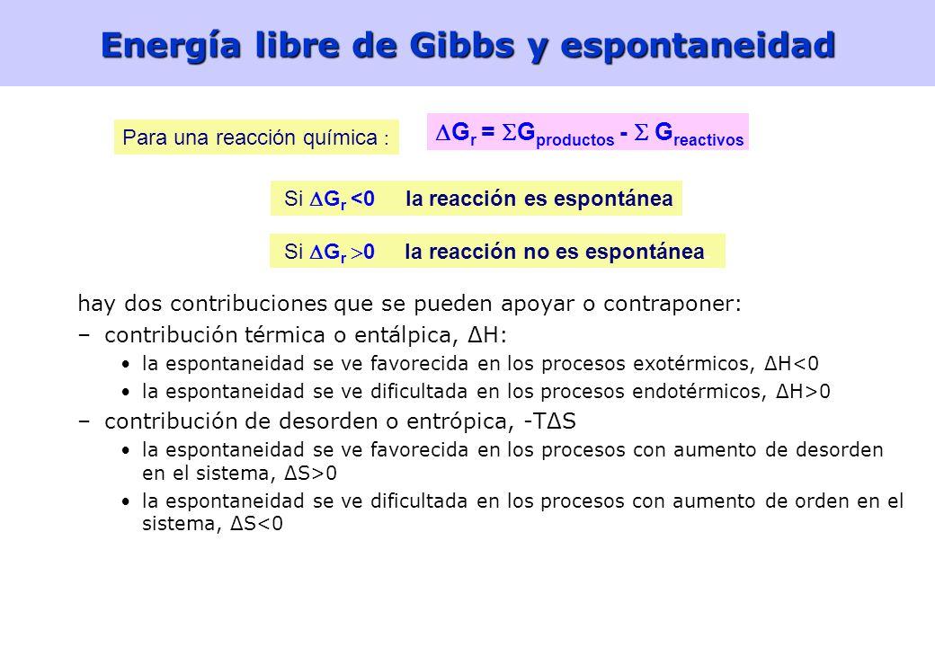 43 Energía libre de Gibbs Una propiedad de un sistema, o función de estado, que se define: En procesos a P y T constantes (p.ej. reacciones químicas,