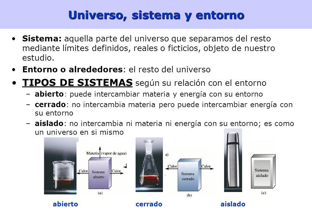 5 Universo, sistema y entorno Sistema: aquella parte del universo que separamos del resto mediante límites definidos, reales o ficticios, objeto de nuestro estudio.