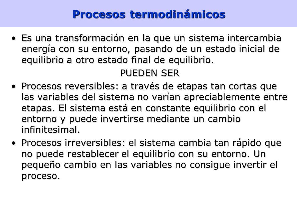 8 Procesos termodinámicos Es una transformación en la que un sistema intercambia energía con su entorno, pasando de un estado inicial de equilibrio a otro estado final de equilibrio.Es una transformación en la que un sistema intercambia energía con su entorno, pasando de un estado inicial de equilibrio a otro estado final de equilibrio.