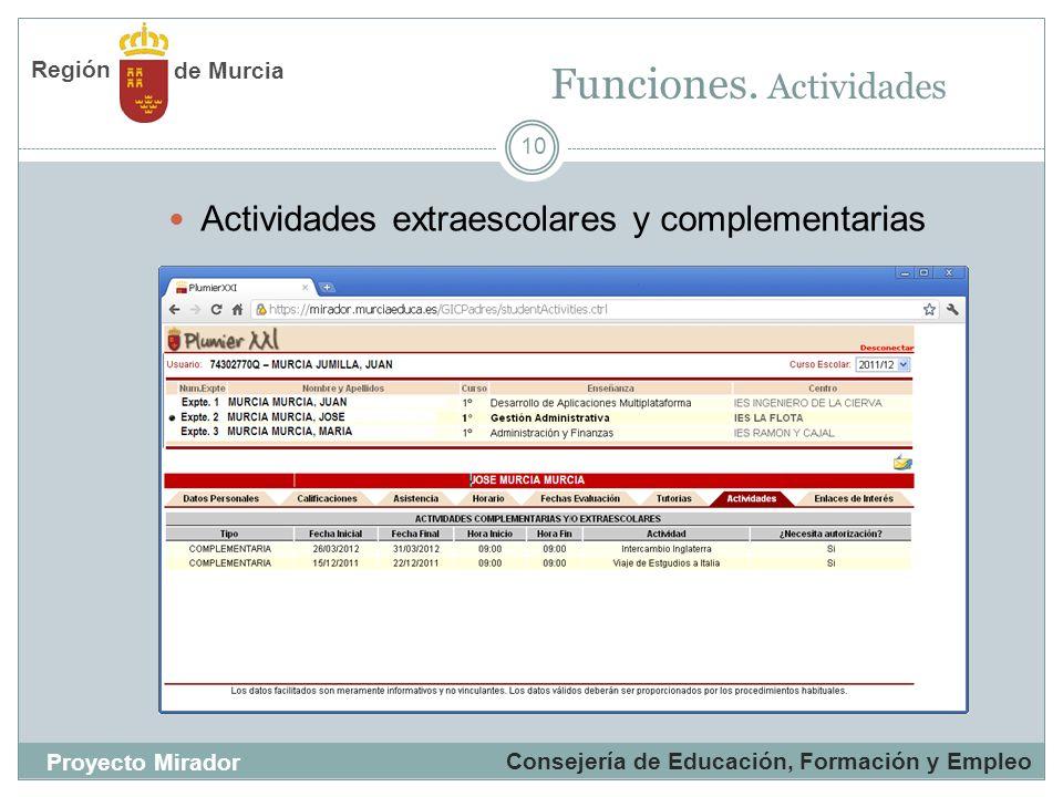 10 Actividades extraescolares y complementarias Funciones. Actividades Consejería de Educación, Formación y Empleo Proyecto Mirador de Murcia Región