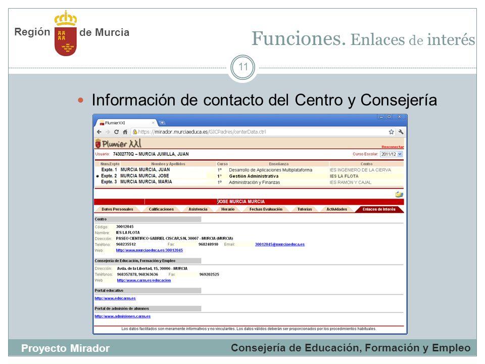 11 Información de contacto del Centro y Consejería Funciones. Enlaces de interés Consejería de Educación, Formación y Empleo Proyecto Mirador de Murci