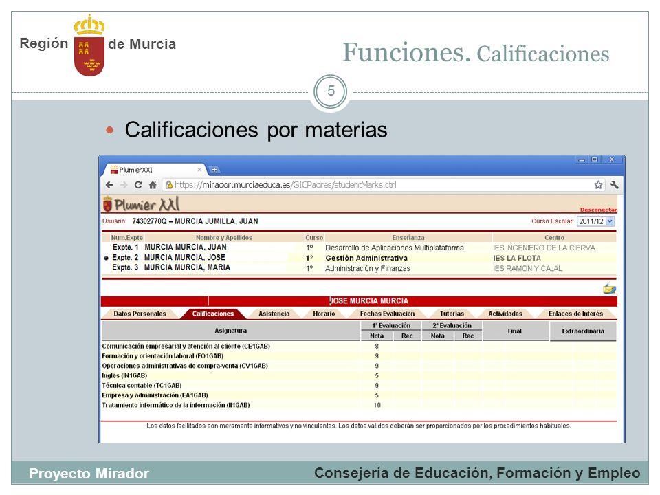 5 Calificaciones por materias Funciones. Calificaciones Consejería de Educación, Formación y Empleo Proyecto Mirador de Murcia Región