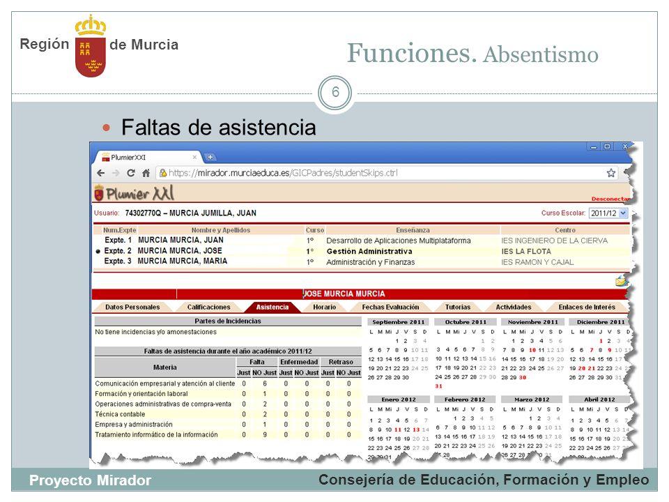 6 Faltas de asistencia Funciones. Absentismo Consejería de Educación, Formación y Empleo Proyecto Mirador de Murcia Región
