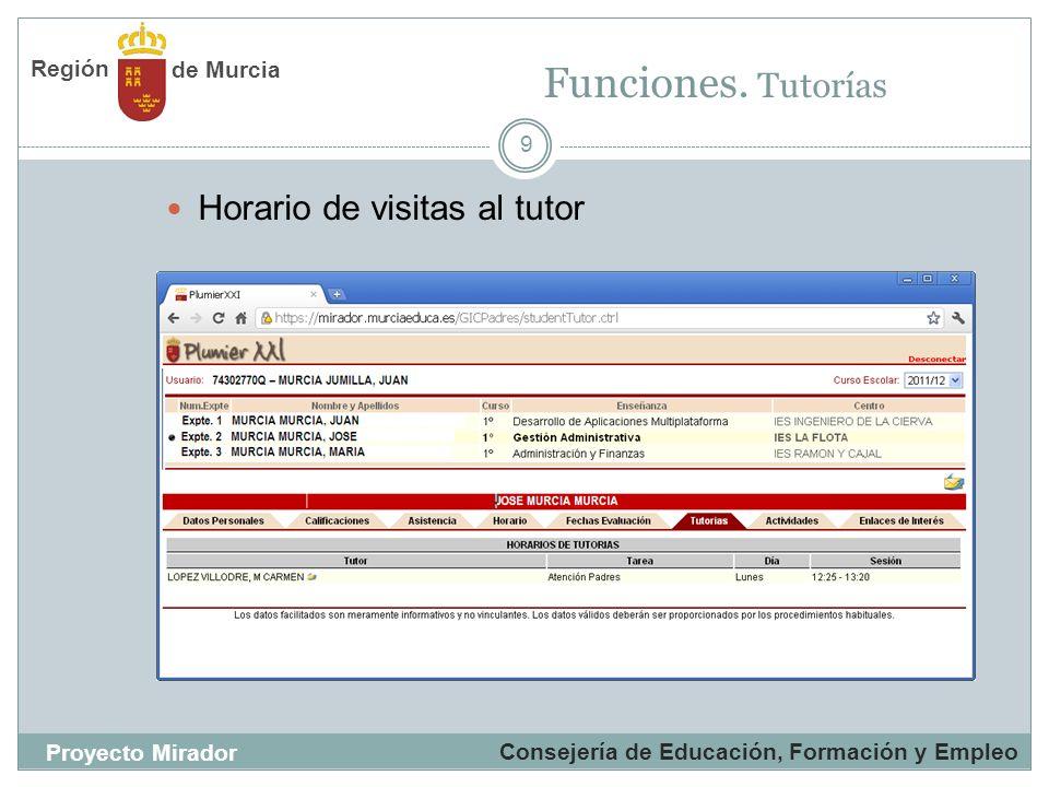 9 Horario de visitas al tutor Funciones. Tutorías Consejería de Educación, Formación y Empleo Proyecto Mirador de Murcia Región