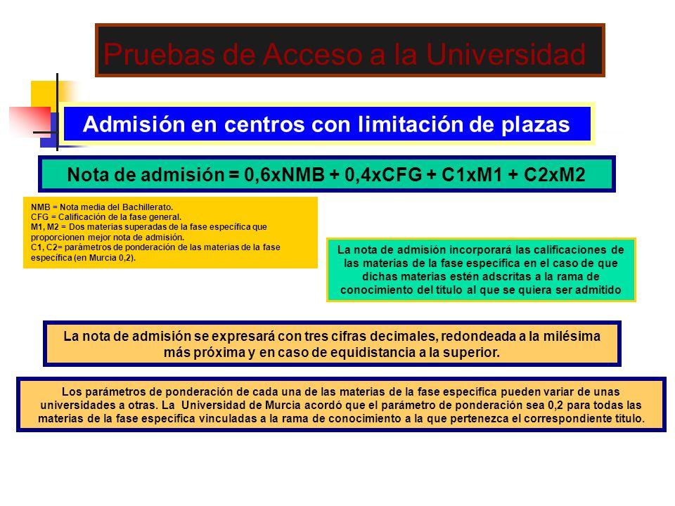 Admisión en centros con limitación de plazas Nota de admisión = 0,6xNMB + 0,4xCFG + C1xM1 + C2xM2 NMB = Nota media del Bachillerato.
