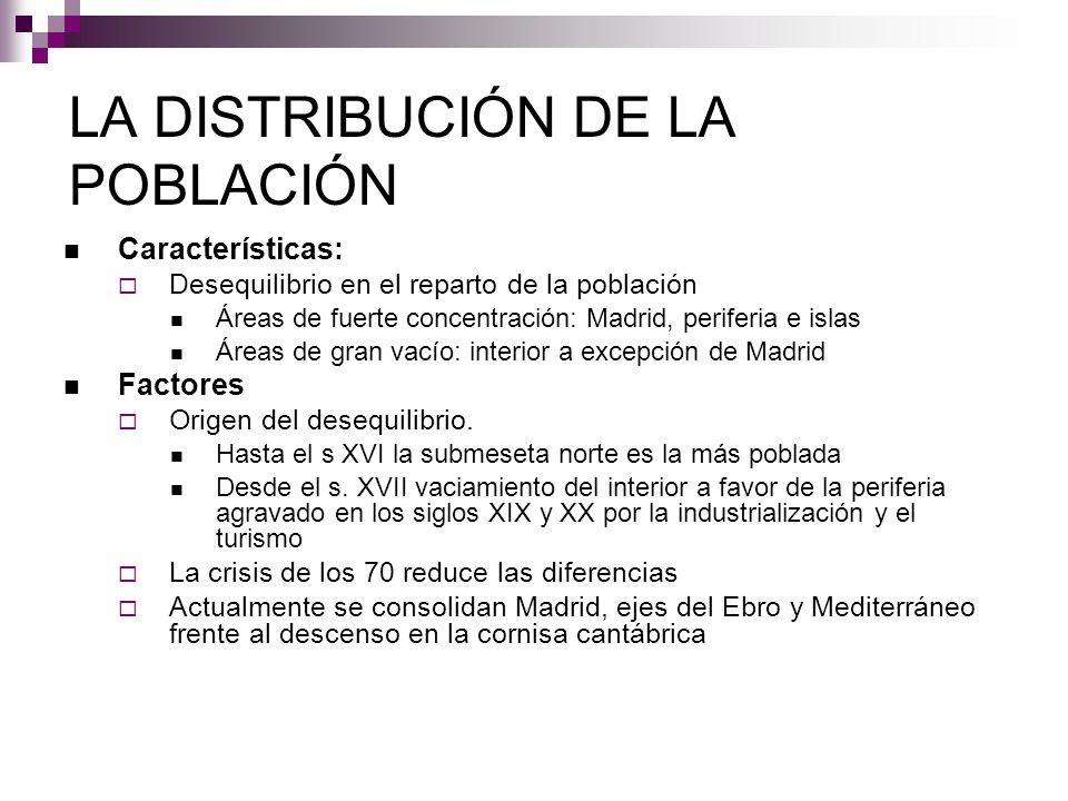 LA DISTRIBUCIÓN DE LA POBLACIÓN Características: Desequilibrio en el reparto de la población Áreas de fuerte concentración: Madrid, periferia e islas