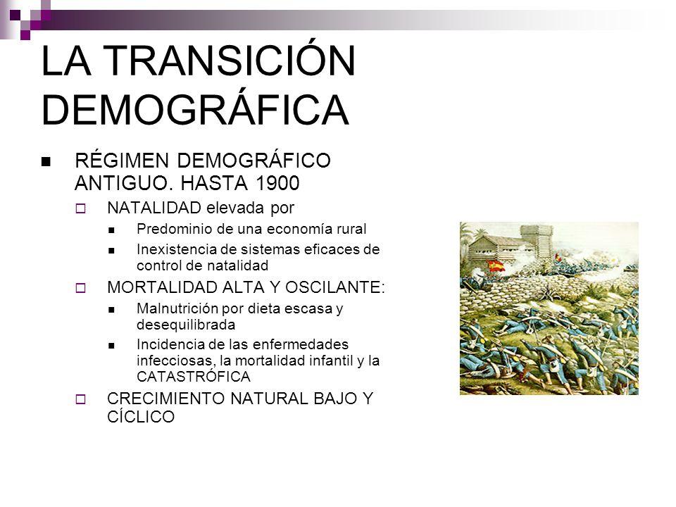 LA TRANSICIÓN DEMOGRÁFICA RÉGIMEN DEMOGRÁFICO ANTIGUO. HASTA 1900 NATALIDAD elevada por Predominio de una economía rural Inexistencia de sistemas efic