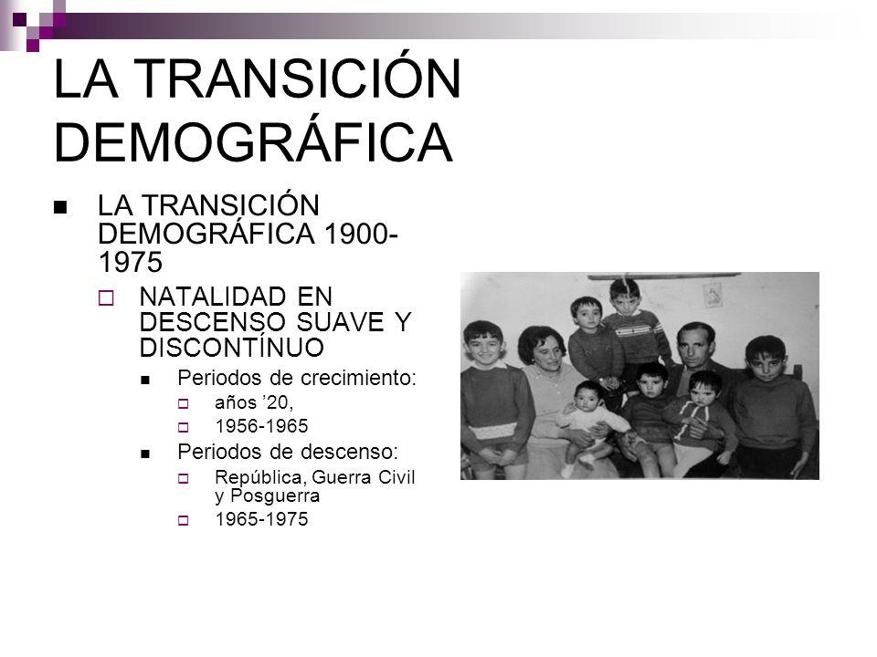 LA TRANSICIÓN DEMOGRÁFICA LA TRANSICIÓN DEMOGRÁFICA 1900- 1975 NATALIDAD EN DESCENSO SUAVE Y DISCONTÍNUO Periodos de crecimiento: años 20, 1956-1965 P