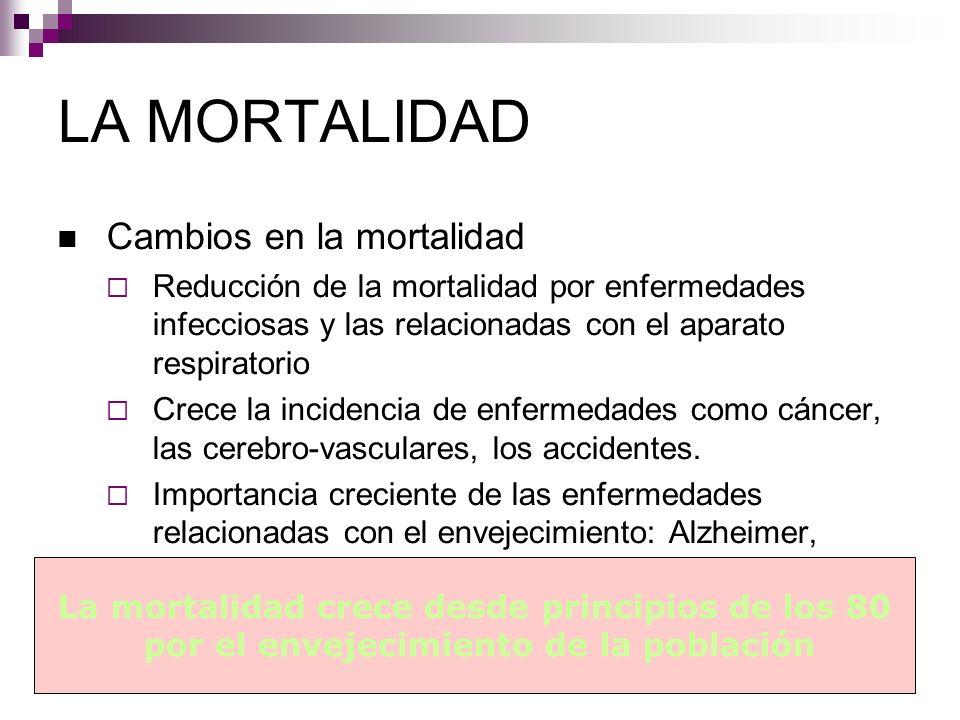 LA MORTALIDAD Cambios en la mortalidad Reducción de la mortalidad por enfermedades infecciosas y las relacionadas con el aparato respiratorio Crece la