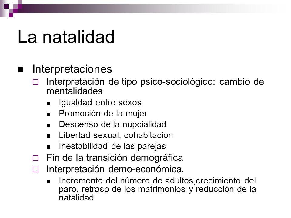 La natalidad Interpretaciones Interpretación de tipo psico-sociológico: cambio de mentalidades Igualdad entre sexos Promoción de la mujer Descenso de