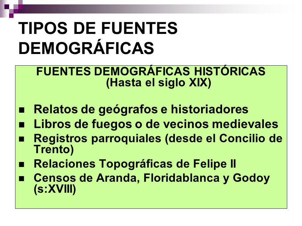 TIPOS DE FUENTES DEMOGRÁFICAS FUENTES DEMOGRÁFICAS HISTÓRICAS (Hasta el siglo XIX) Relatos de geógrafos e historiadores Libros de fuegos o de vecinos