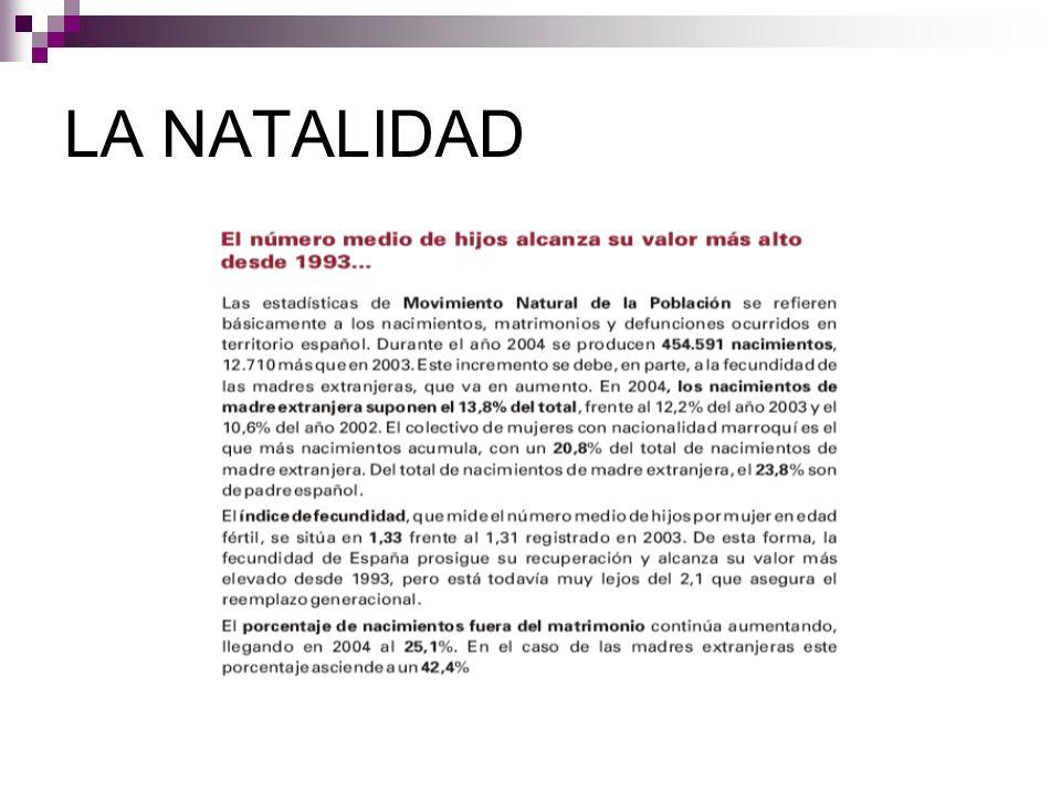 LA NATALIDAD