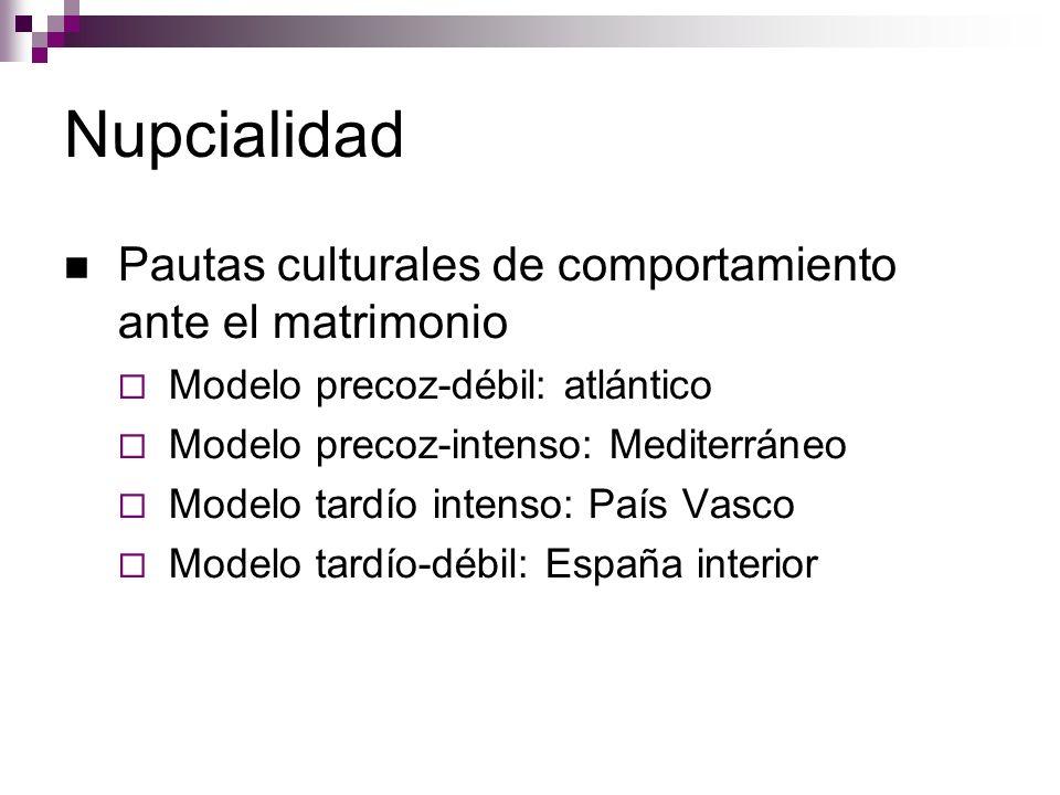 Nupcialidad Pautas culturales de comportamiento ante el matrimonio Modelo precoz-débil: atlántico Modelo precoz-intenso: Mediterráneo Modelo tardío in