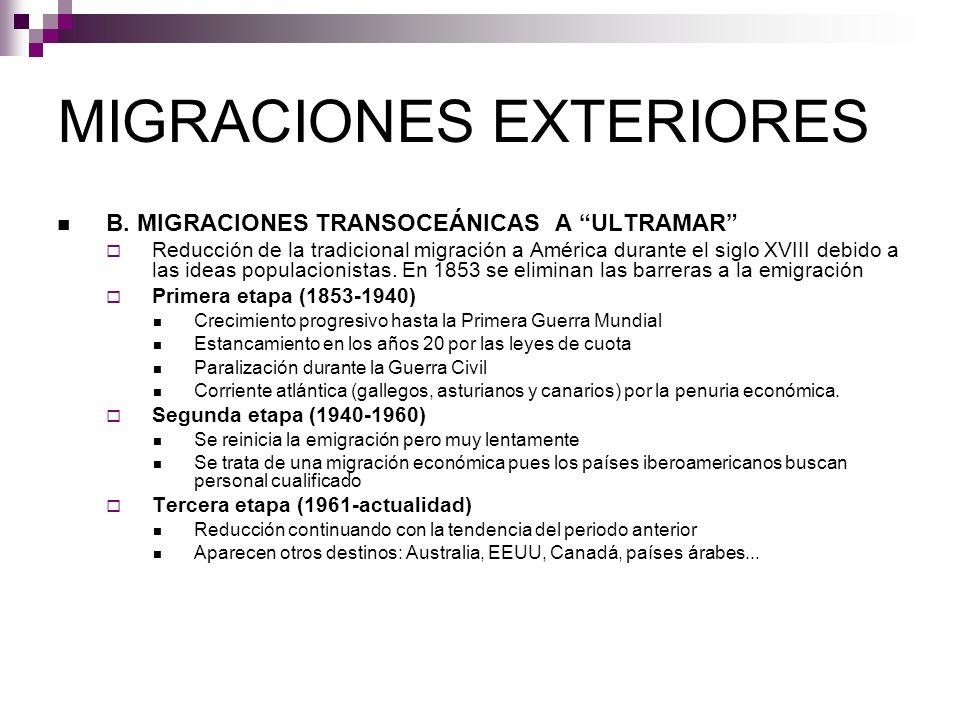 MIGRACIONES EXTERIORES B. MIGRACIONES TRANSOCEÁNICAS A ULTRAMAR Reducción de la tradicional migración a América durante el siglo XVIII debido a las id