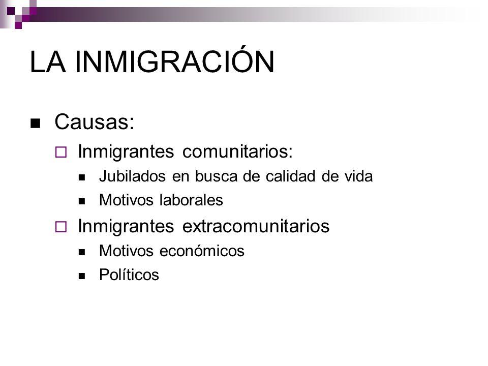 Causas: Inmigrantes comunitarios: Jubilados en busca de calidad de vida Motivos laborales Inmigrantes extracomunitarios Motivos económicos Políticos