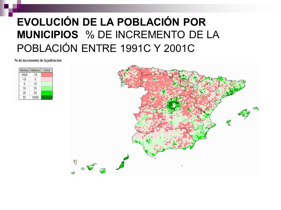 EVOLUCIÓN DE LA POBLACIÓN POR MUNICIPIOS % DE INCREMENTO DE LA POBLACIÓN ENTRE 1991C Y 2001C