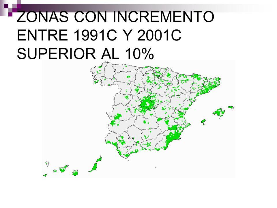 ZONAS CON INCREMENTO ENTRE 1991C Y 2001C SUPERIOR AL 10%