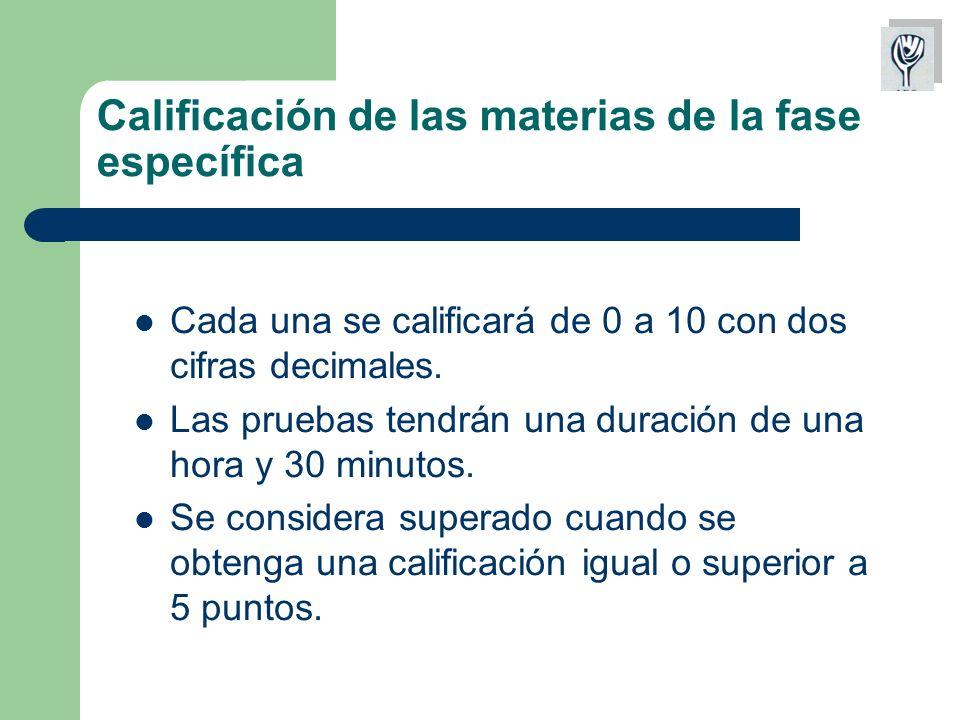 Calificación de las materias de la fase específica Cada una se calificará de 0 a 10 con dos cifras decimales.