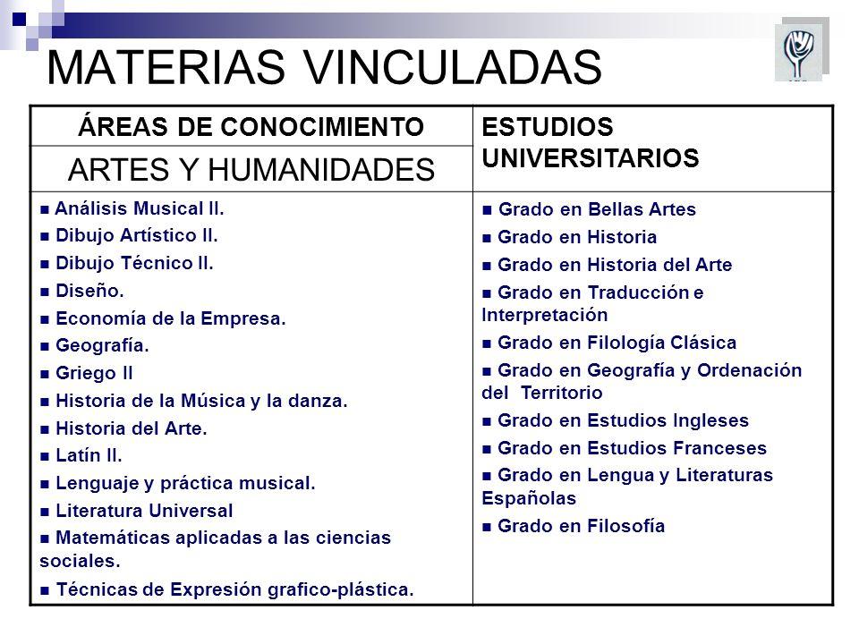 MATERIAS VINCULADAS ÁREAS DE CONOCIMIENTOESTUDIOS UNIVERSITARIOS ARTES Y HUMANIDADES Análisis Musical II.